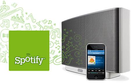 Spotify och Sonos