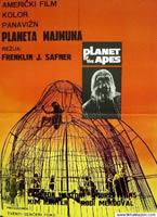 Apornas planet